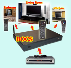 BOCS_TiVo_DVR_Broadcasting