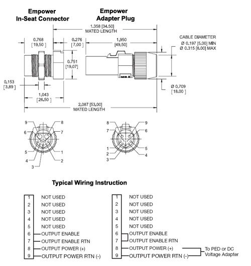 Empower_adapter_connector_mechanical_drawing